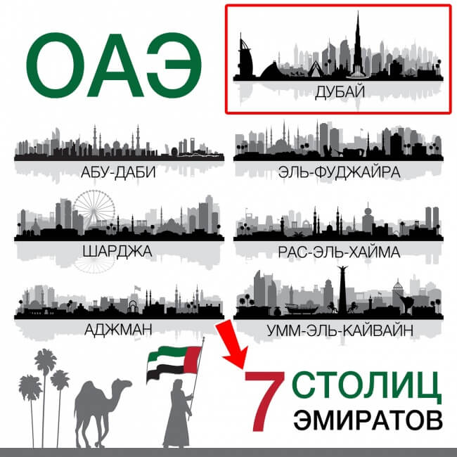 столицы ОАЭ